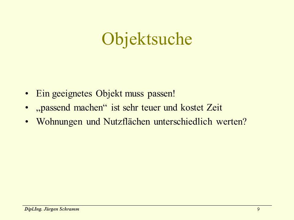 10 Dipl.Ing.Jürgen Schramm Warum Kaufen. Ziel ist die volle Verfügbarkeit Z.B.