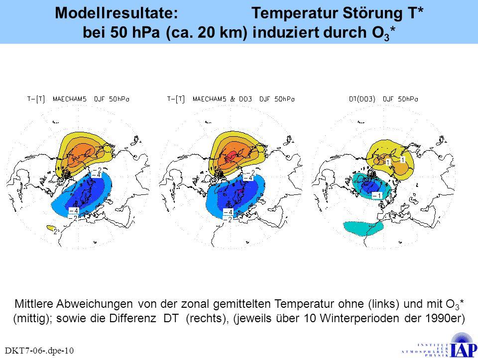 Mittlere Abweichungen von der zonal gemittelten Temperatur ohne (links) und mit O 3 * (mittig); sowie die Differenz DT (rechts), (jeweils über 10 Wint
