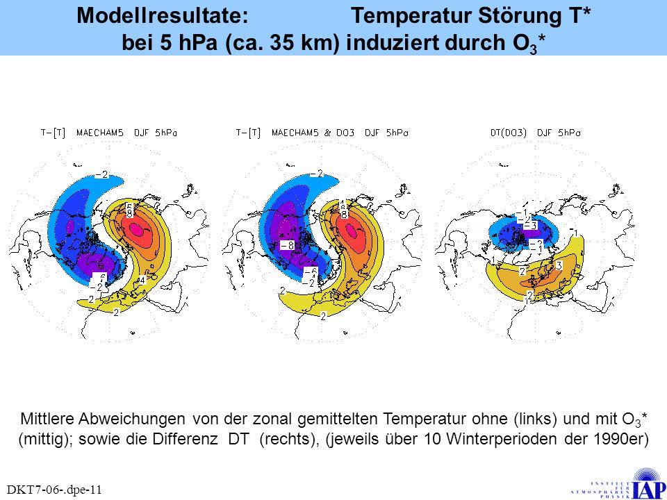 Modellresultate: Temperatur Störung T* bei 5 hPa (ca. 35 km) induziert durch O 3 * DKT7-06-.dpe-11 Mittlere Abweichungen von der zonal gemittelten Tem