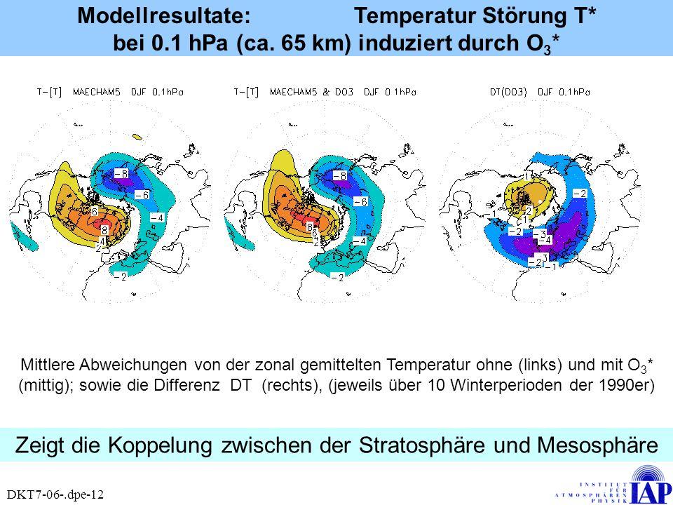 Modellresultate: Temperatur Störung T* bei 0.1 hPa (ca. 65 km) induziert durch O 3 * DKT7-06-.dpe-12 Zeigt die Koppelung zwischen der Stratosphäre und