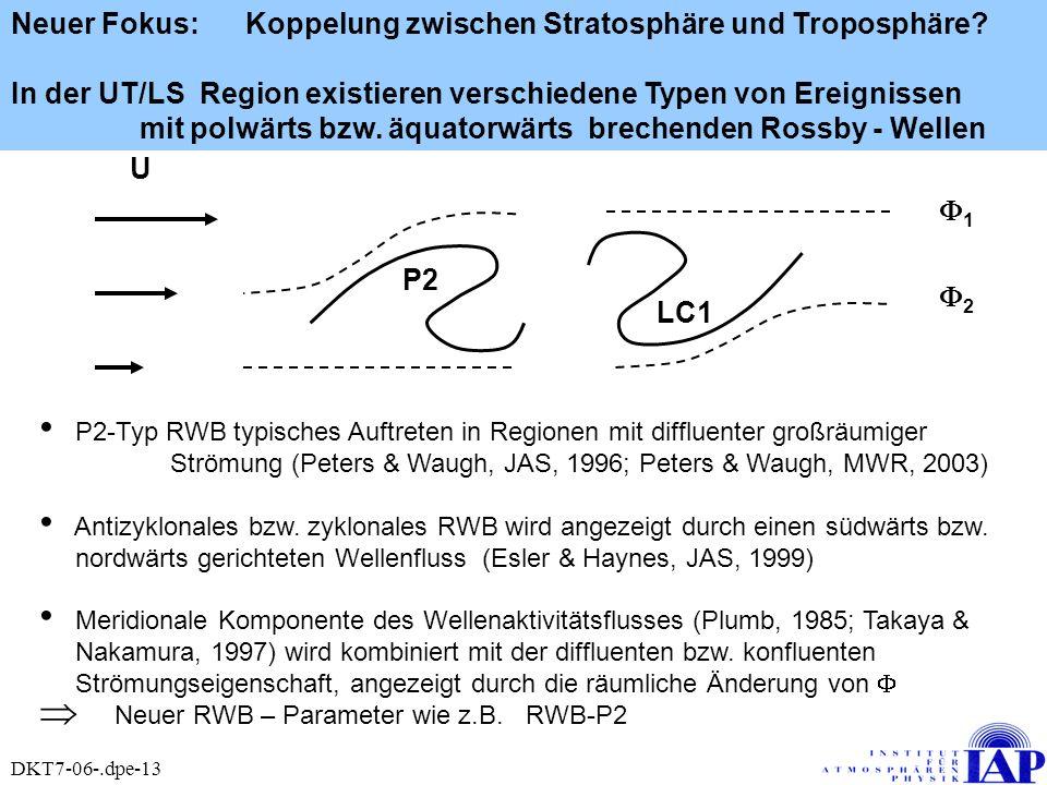 Neuer Fokus: Koppelung zwischen Stratosphäre und Troposphäre? In der UT/LS Region existieren verschiedene Typen von Ereignissen mit polwärts bzw. äqua