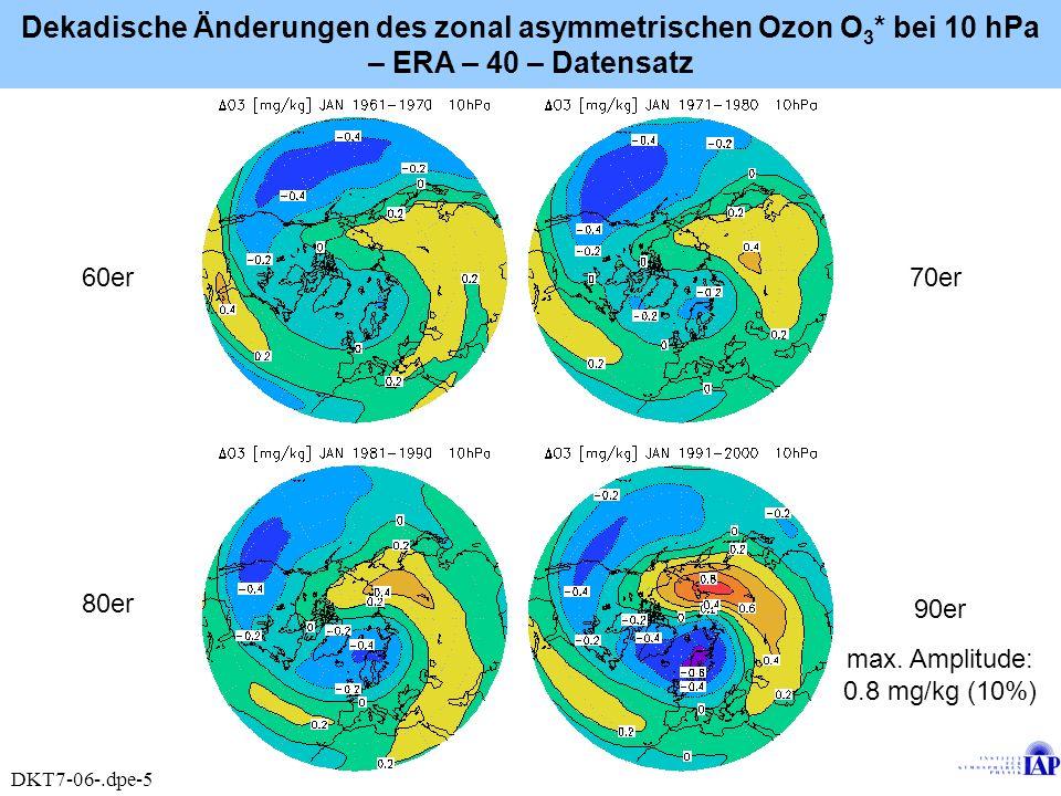 90er max. Amplitude: 0.8 mg/kg (10%) Dekadische Änderungen des zonal asymmetrischen Ozon O 3 * bei 10 hPa – ERA – 40 – Datensatz 60er 80er 70er DKT7-0