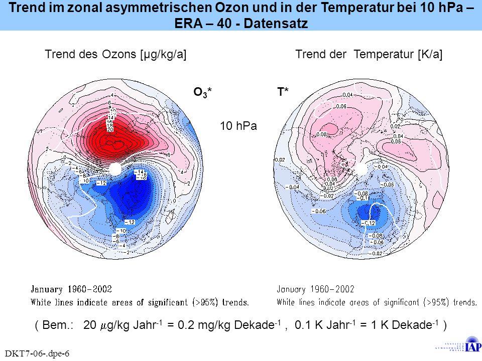 ( Bem.: 20 g/kg Jahr -1 = 0.2 mg/kg Dekade -1, 0.1 K Jahr -1 = 1 K Dekade -1 ) Trend im zonal asymmetrischen Ozon und in der Temperatur bei 10 hPa – E