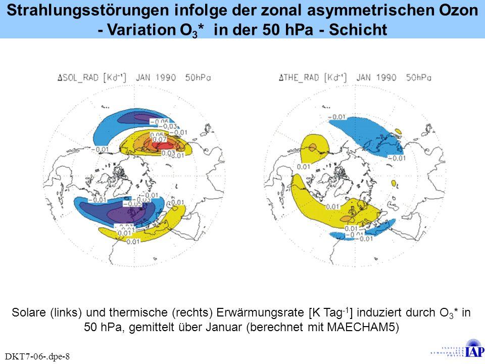 Solare (links) und thermische (rechts) Erwärmungsrate [K Tag -1 ] induziert durch O 3 * in 50 hPa, gemittelt über Januar (berechnet mit MAECHAM5) Stra