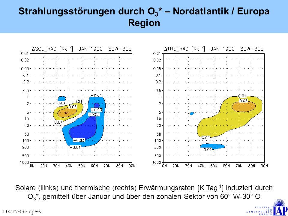 Solare (llinks) und thermische (rechts) Erwärmungsraten [K Tag -1 ] induziert durch O 3 *, gemittelt über Januar und über den zonalen Sektor von 60° W
