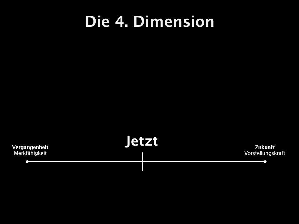 Die 4. Dimension Vergangenheit Merkfähigkeit Zukunft Vorstellungskraft Jetzt