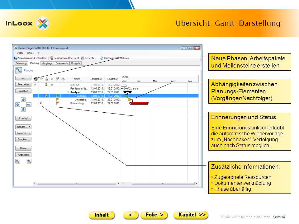© 2001-2008 IQ medialab GmbH Seite 18 Übersicht: Gantt-Darstellung Neue Phasen, Arbeitspakete und Meilensteine erstellen Abhängigkeiten zwischen Planu