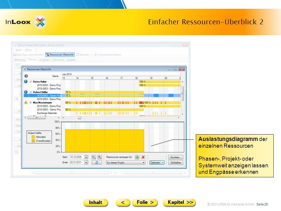 © 2001-2008 IQ medialab GmbH Seite 25 Einfacher Ressourcen-Überblick 2 Auslastungsdiagramm der einzelnen Ressourcen Phasen-, Projekt- oder Systemweit