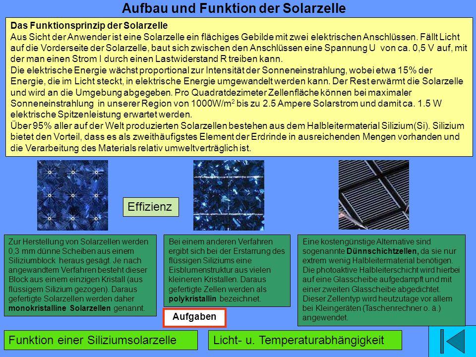 Zur Herstellung von Solarzellen werden 0,3 mm dünne Scheiben aus einem Siliziumblock heraus gesägt.