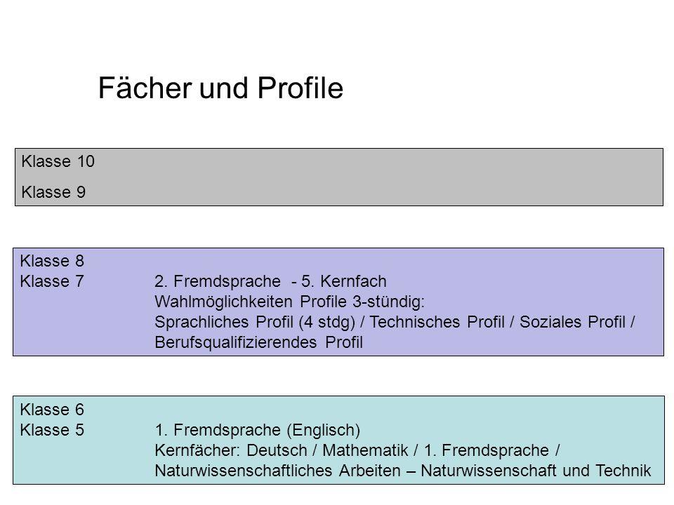 Klasse 6 Klasse 5 1. Fremdsprache (Englisch) Kernfächer: Deutsch / Mathematik / 1. Fremdsprache / Naturwissenschaftliches Arbeiten – Naturwissenschaft