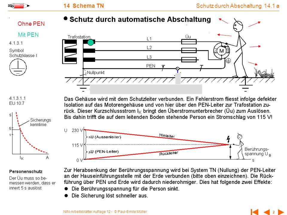 NIN-Arbeitsblätter Auflage 12 - © Paul-Emile Müller 2 14 Schema TN Schutz durch Abschaltung 14.1 a Ohne PEN Mit PEN