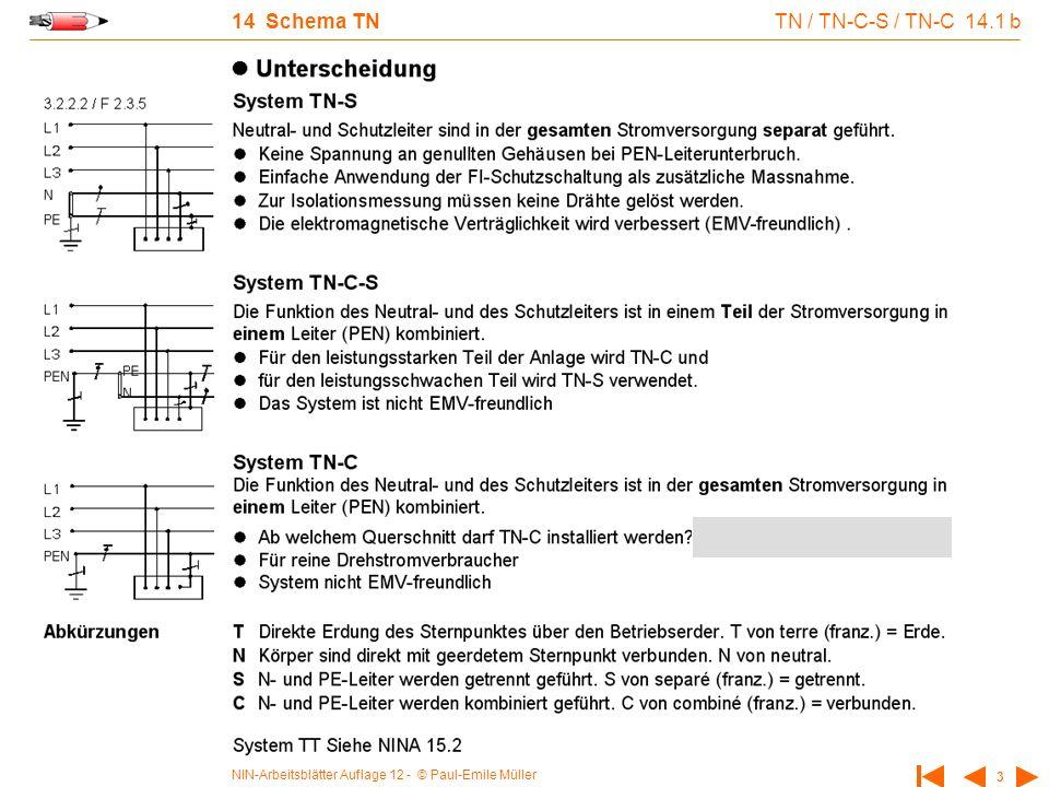NIN-Arbeitsblätter Auflage 12 - © Paul-Emile Müller 3 14 Schema TN TN / TN-C-S / TN-C 14.1 b