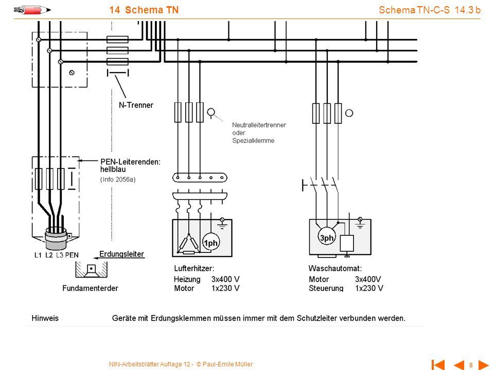 NIN-Arbeitsblätter Auflage 12 - © Paul-Emile Müller 9 14 Schema TN Berechnungen 14.4 a