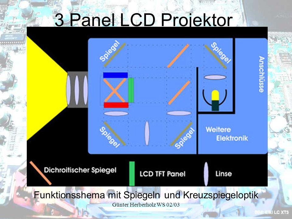 Günter Herberholz WS 02/03 3 Panel LCD Projektor Funktionsshema mit Spiegeln und Kreuzspiegeloptik