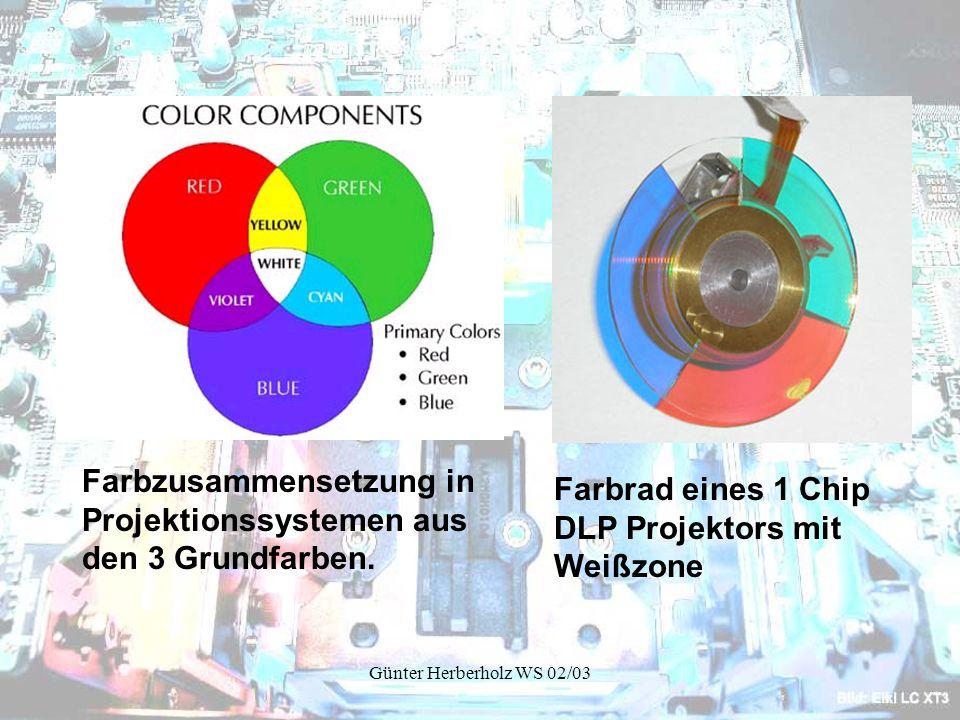 Günter Herberholz WS 02/03 Farbrad eines 1 Chip DLP Projektors mit Weißzone Farbzusammensetzung in Projektionssystemen aus den 3 Grundfarben.