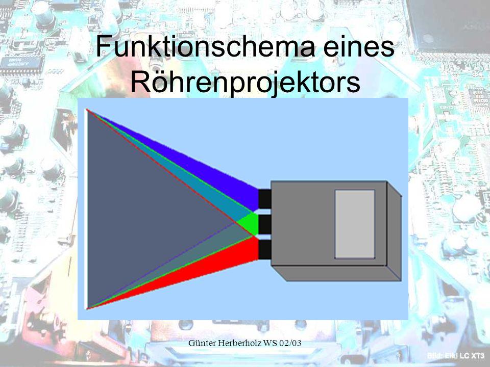 Günter Herberholz WS 02/03 Funktionschema eines Röhrenprojektors