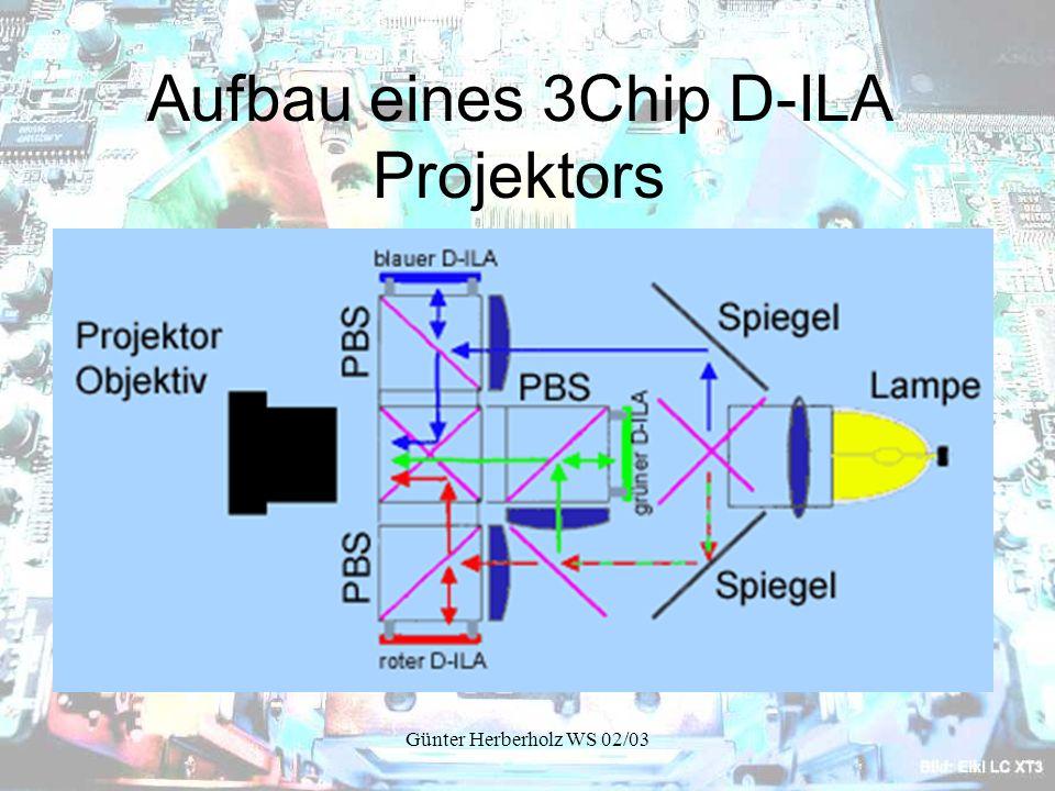 Günter Herberholz WS 02/03 Aufbau eines 3Chip D-ILA Projektors