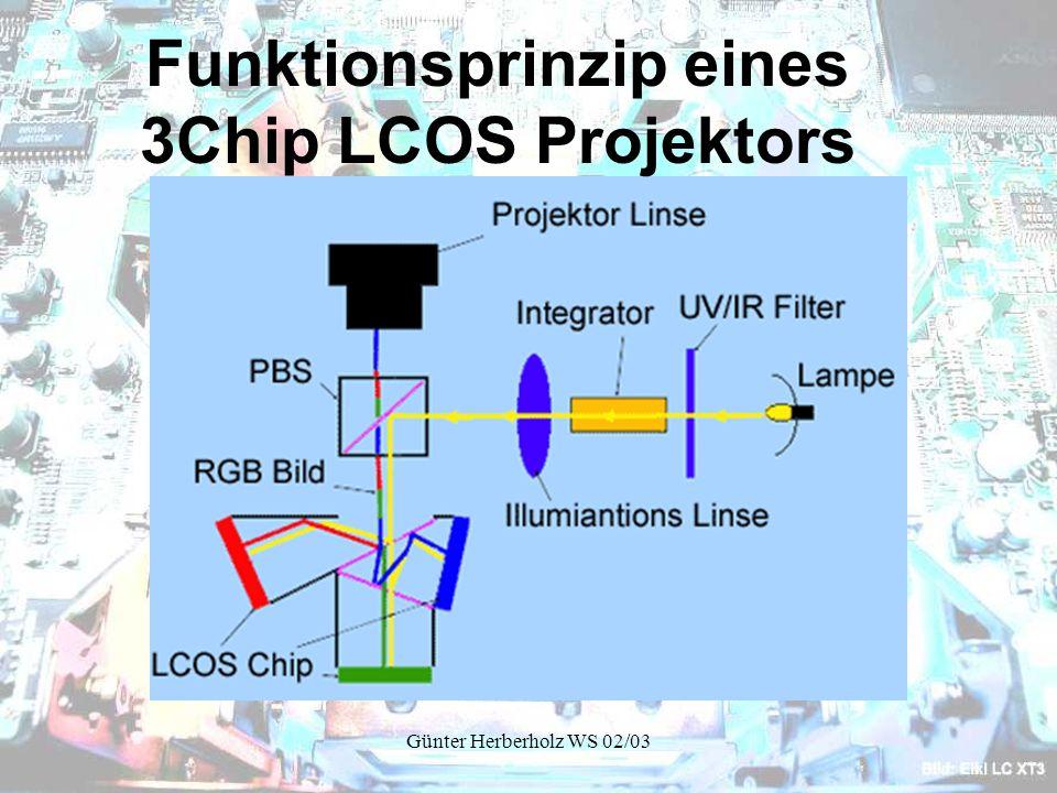 Günter Herberholz WS 02/03 Funktionsprinzip eines 3Chip LCOS Projektors
