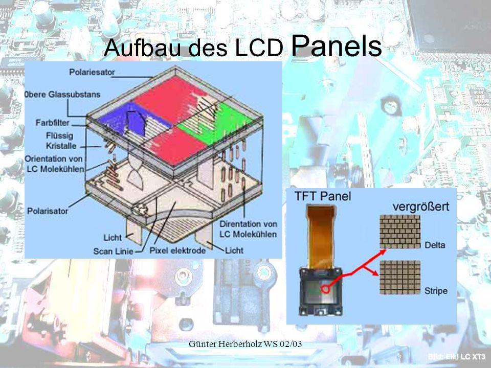 Günter Herberholz WS 02/03 Technische Daten Maximal 3700 ANSI Lumen Helligkeit 3 1,3 TFT´s 200W UHP Lampe XGA Auflösung Kontrastumfang 800:1