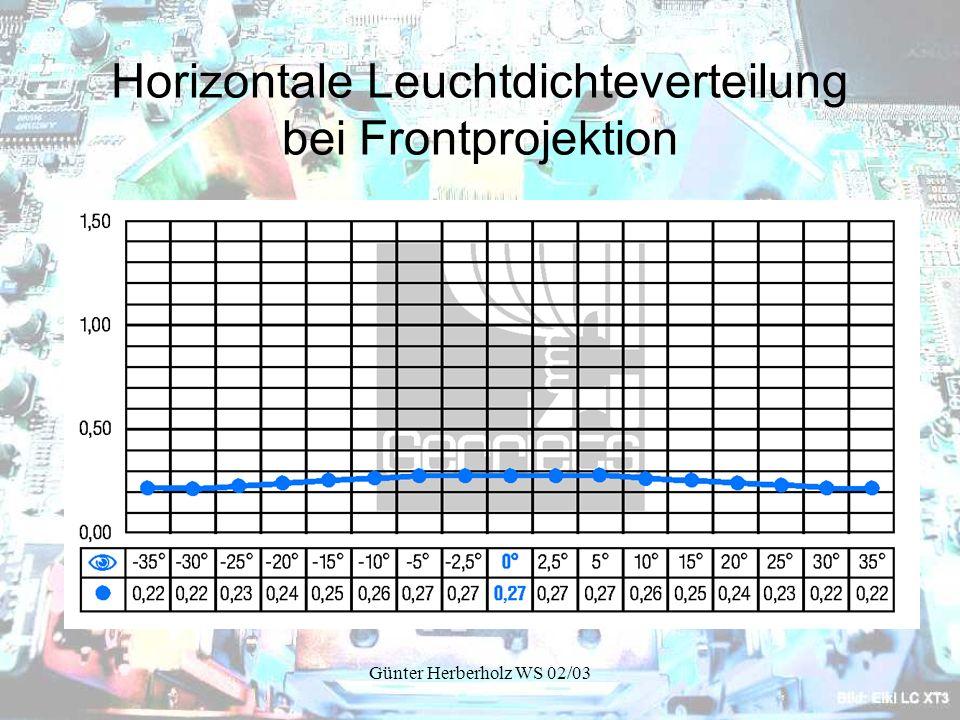 Günter Herberholz WS 02/03 Horizontale Leuchtdichteverteilung bei Frontprojektion