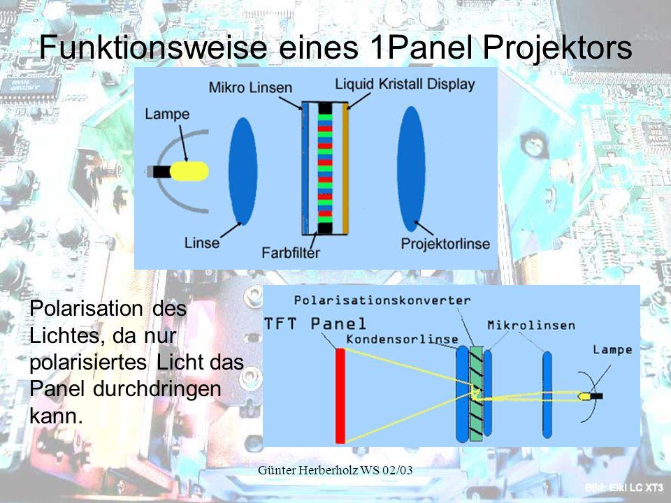Günter Herberholz WS 02/03 Funktionsweise eines 3 Panel LCD Projektors Bei einem 3 Panel LCD Projektor wird das Licht in seine 3 Grundfarben durch dichroitische Filter zerlegt und dann jeweils durch ein Panel pro Farbe geleitet.