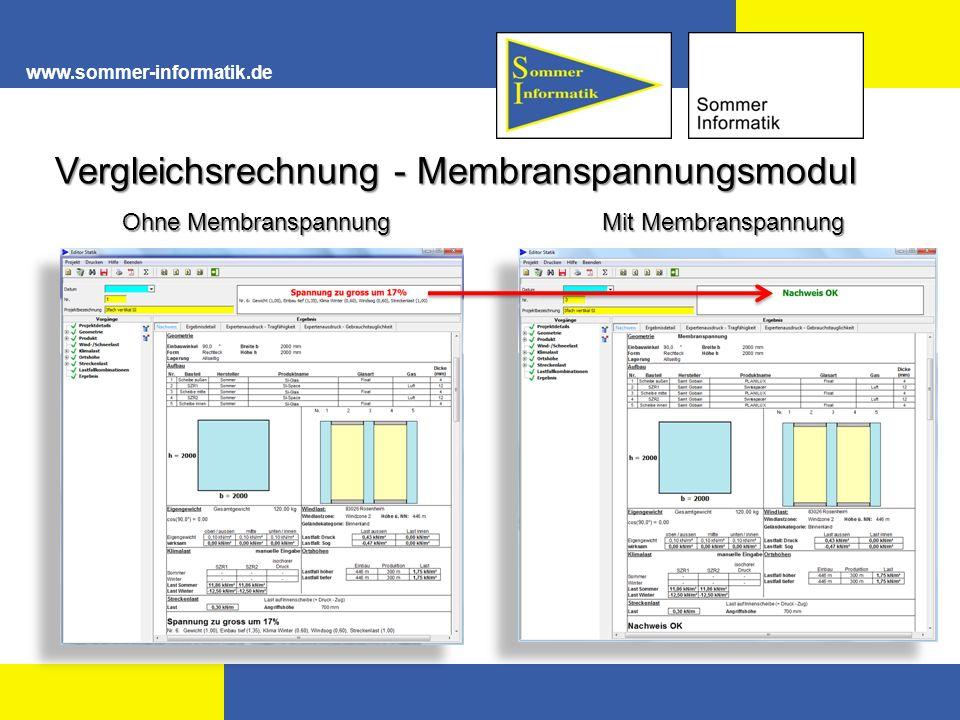 www.sommer-informatik.de Vergleichsrechnung - Membranspannungsmodul Ohne Membranspannung Mit Membranspannung