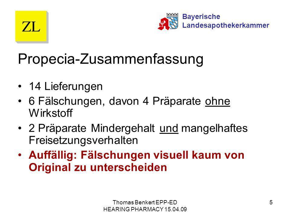 Thomas Benkert EPP-ED HEARING PHARMACY 15.04.09 5 Propecia-Zusammenfassung 14 Lieferungen 6 Fälschungen, davon 4 Präparate ohne Wirkstoff 2 Präparate