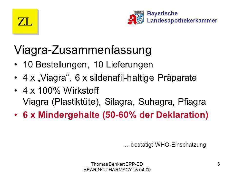 Thomas Benkert EPP-ED HEARING PHARMACY 15.04.09 6 Viagra-Zusammenfassung 10 Bestellungen, 10 Lieferungen 4 x Viagra, 6 x sildenafil-haltige Präparate