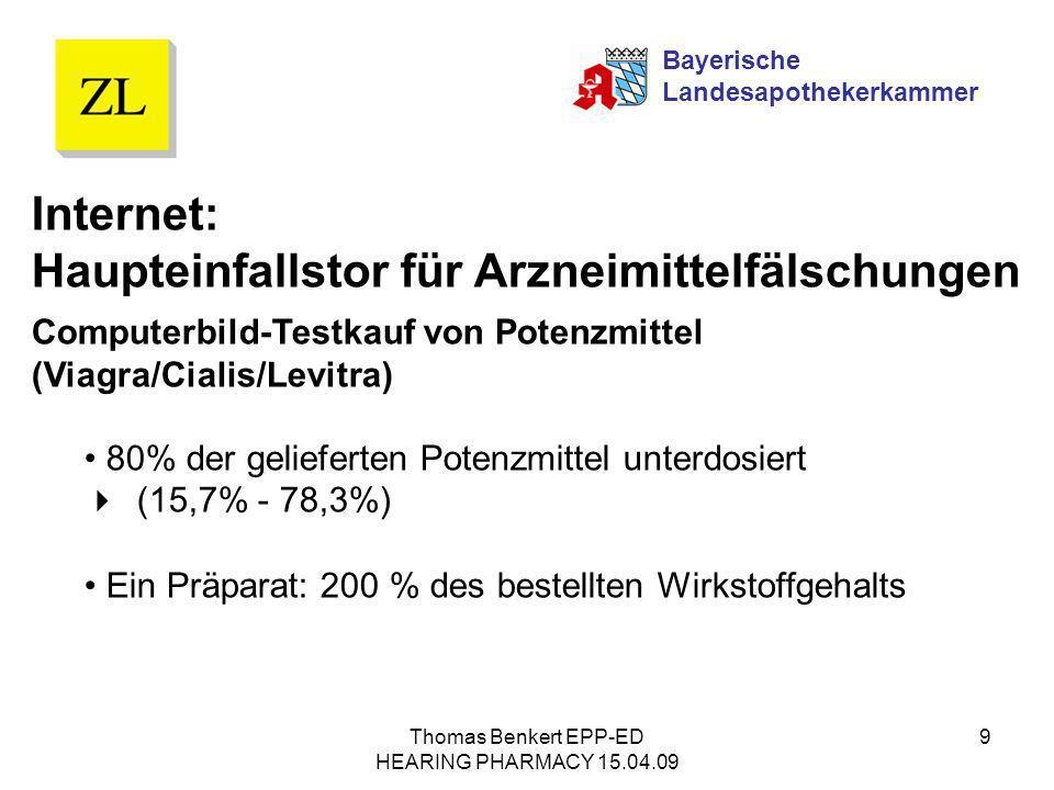 Thomas Benkert EPP-ED HEARING PHARMACY 15.04.09 9 Internet: Haupteinfallstor für Arzneimittelfälschungen Computerbild-Testkauf von Potenzmittel (Viagr