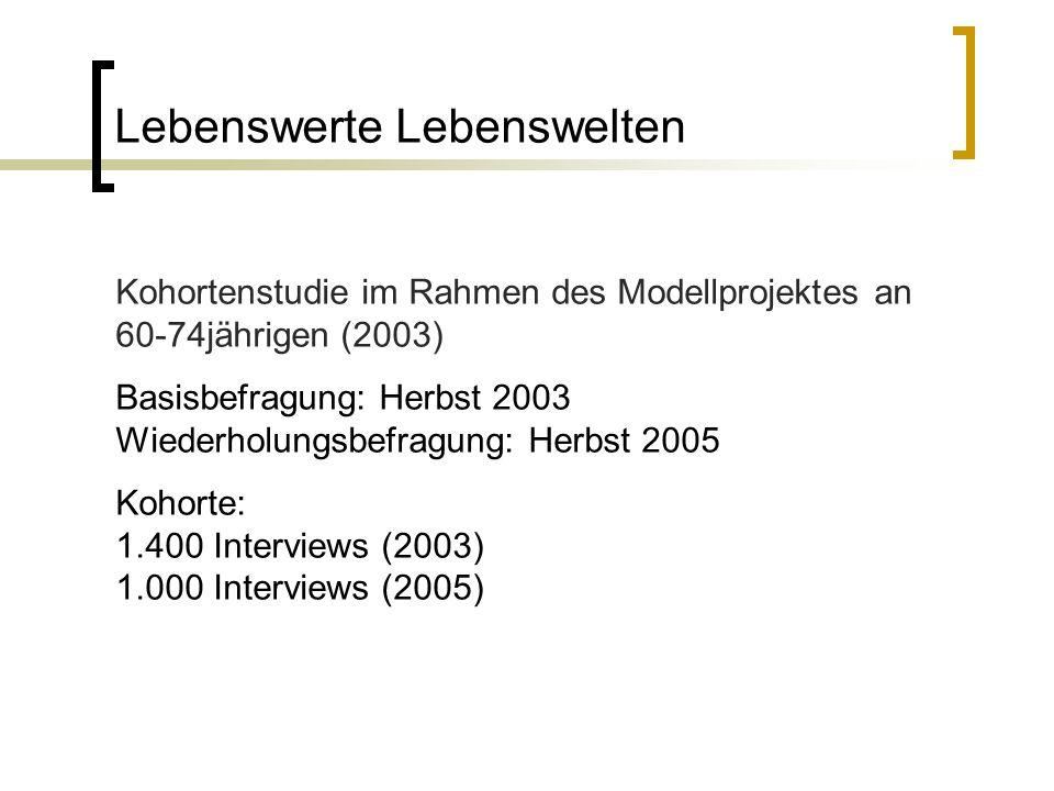 Lebenswerte Lebenswelten Kohortenstudie im Rahmen des Modellprojektes an 60-74jährigen (2003) Basisbefragung: Herbst 2003 Wiederholungsbefragung: Herb