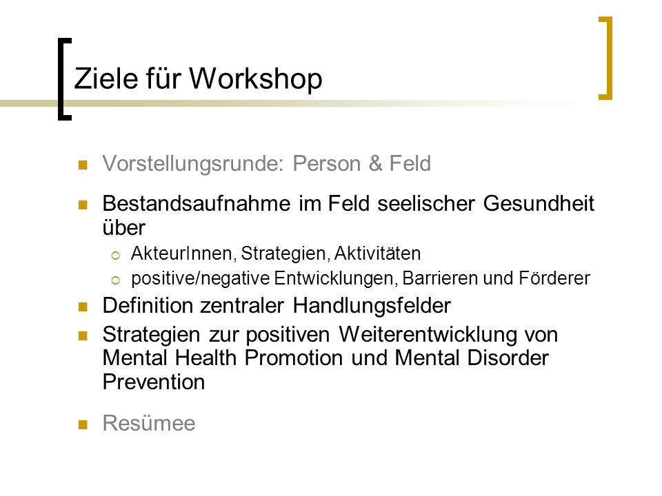 Vorstellungsrunde: Person & Feld Bestandsaufnahme im Feld seelischer Gesundheit über AkteurInnen, Strategien, Aktivitäten positive/negative Entwicklun