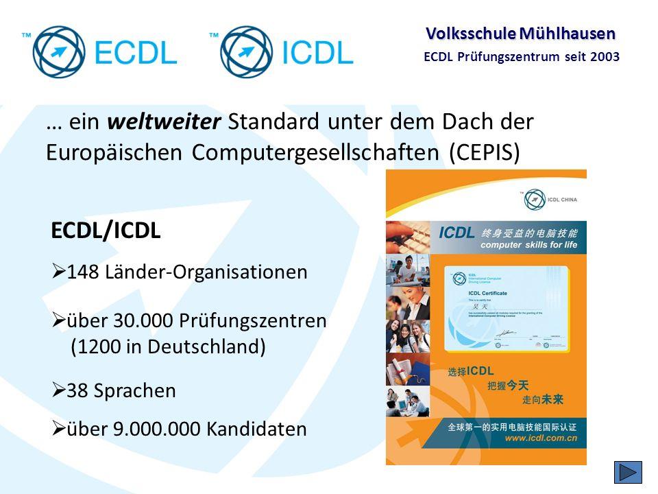 Volksschule Mühlhausen ECDL Prüfungszentrum seit 2003 Ein modulares System Grundlagen der Informationstechnologie Betriebssystem Textverarbeitung Tabellenkalkulation Datenbanken Präsentation Internet und E-Mail Die 7 Module: