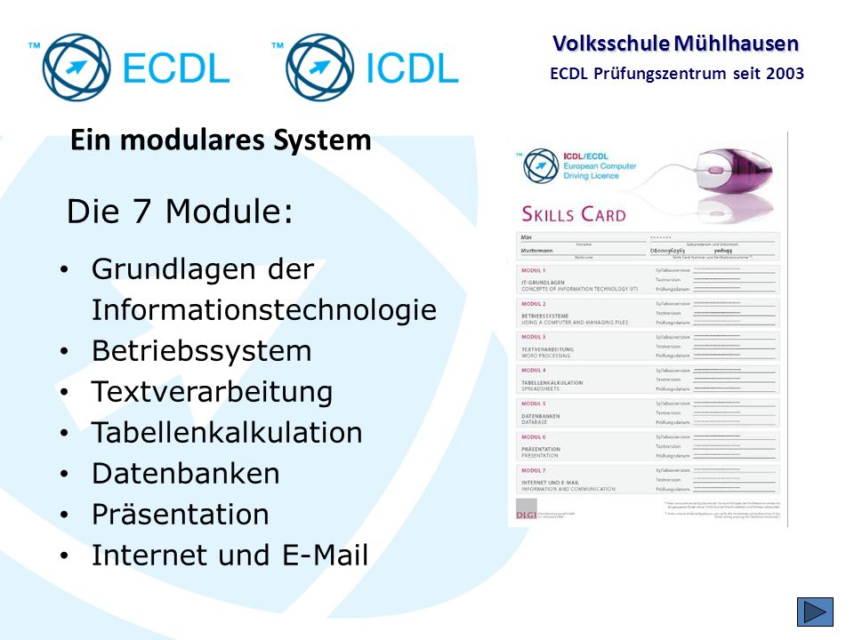 Volksschule Mühlhausen ECDL Prüfungszentrum seit 2003 Eine gestufte Weiterbildung Modul 1Modul 2Modul 3Modul 4Modul 6Modul 7 Modul 2 Advanced Modul 3 Advanced Modul 4 Advanced ECDL 7 Module Modul 5 Advanced ECDL Advanced (Einzelmodule) Modul 1Modul 2Modul 3Modul 4Modul 6Modul 7 ECDL Start 4 Module freier Wahl Grundlagen Betriebssystem Textverarbeitung Tabellenkalk.DatenbankenPowerPoint Internet/Mail Basis- niveau Experten- niveau Modul 5 ECDL Expert bisher praktiziertes Modell angestrebtes Modell
