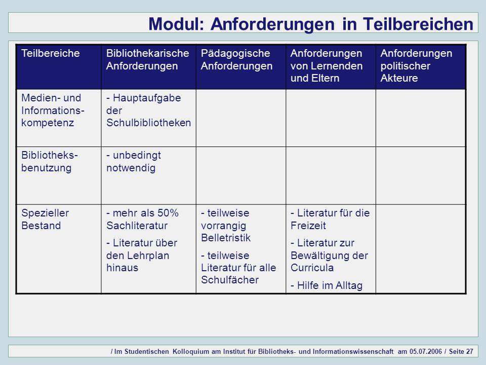 / Im Studentischen Kolloquium am Institut für Bibliotheks- und Informationswissenschaft am 05.07.2006 / Seite 27 Modul: Anforderungen in Teilbereichen