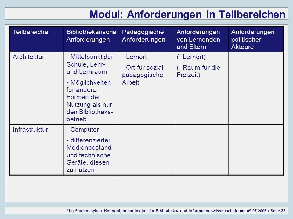 / Im Studentischen Kolloquium am Institut für Bibliotheks- und Informationswissenschaft am 05.07.2006 / Seite 28 Modul: Anforderungen in Teilbereichen