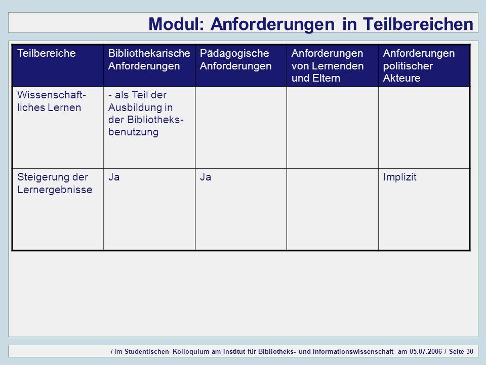 / Im Studentischen Kolloquium am Institut für Bibliotheks- und Informationswissenschaft am 05.07.2006 / Seite 30 Modul: Anforderungen in Teilbereichen