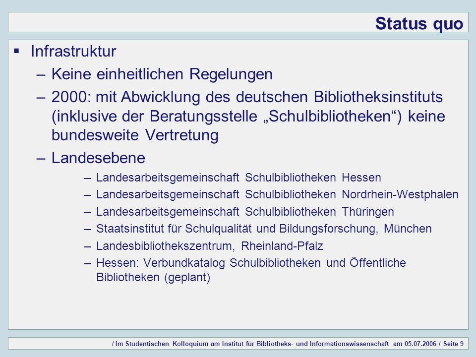 / Im Studentischen Kolloquium am Institut für Bibliotheks- und Informationswissenschaft am 05.07.2006 / Seite 9 Status quo Infrastruktur –Keine einhei
