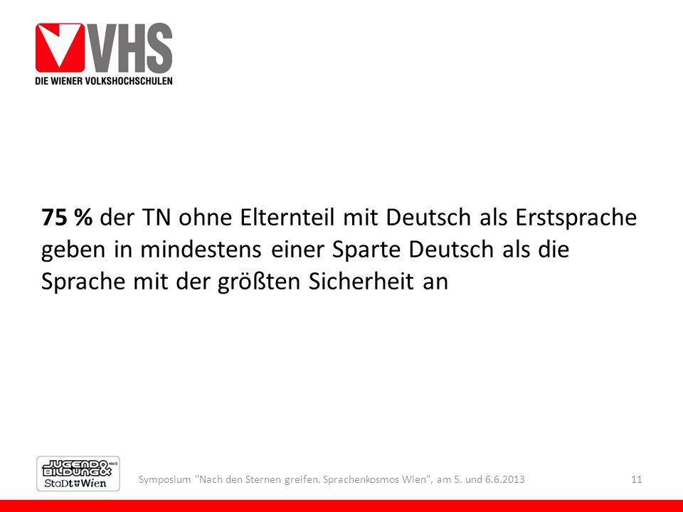 75 % der TN ohne Elternteil mit Deutsch als Erstsprache geben in mindestens einer Sparte Deutsch als die Sprache mit der größten Sicherheit an Symposium Nach den Sternen greifen.