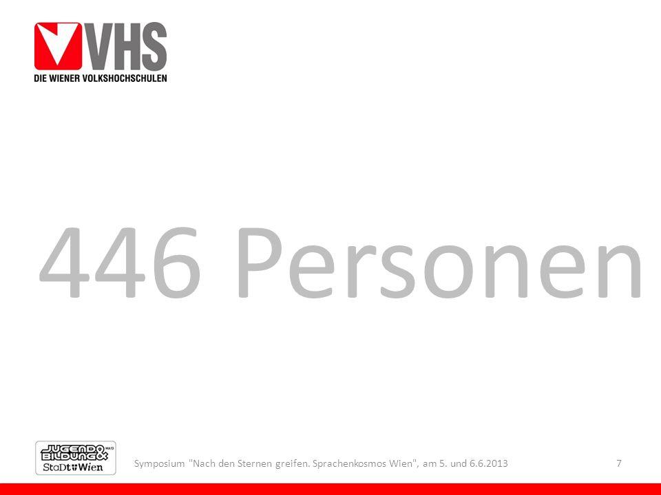 7 446 Personen