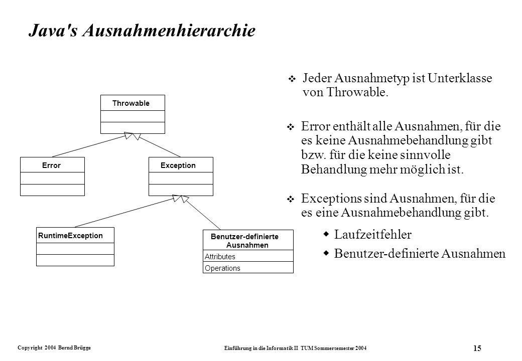Copyright 2004 Bernd Brügge Einführung in die Informatik II TUM Sommersemester 2004 15 Java s Ausnahmenhierarchie Throwable Error Exception RuntimeException Attributes Operations Benutzer-definierte Ausnahmen v Jeder Ausnahmetyp ist Unterklasse von Throwable.