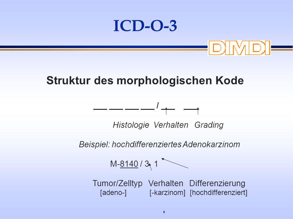 ICD-O-3 Struktur des morphologischen Kode ___ ___ ___ ___ / ___ ___ Histologie Verhalten Grading Beispiel: hochdifferenziertes Adenokarzinom M-8140 /