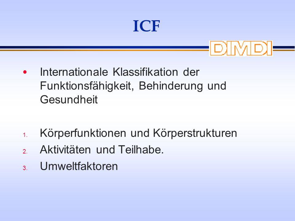ICF l Internationale Klassifikation der Funktionsfähigkeit, Behinderung und Gesundheit 1. Körperfunktionen und Körperstrukturen 2. Aktivitäten und Tei