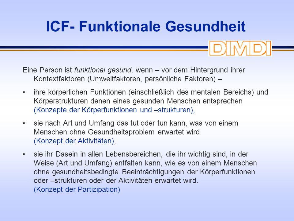 ICF- Funktionale Gesundheit Eine Person ist funktional gesund, wenn – vor dem Hintergrund ihrer Kontextfaktoren (Umweltfaktoren, persönliche Faktoren)