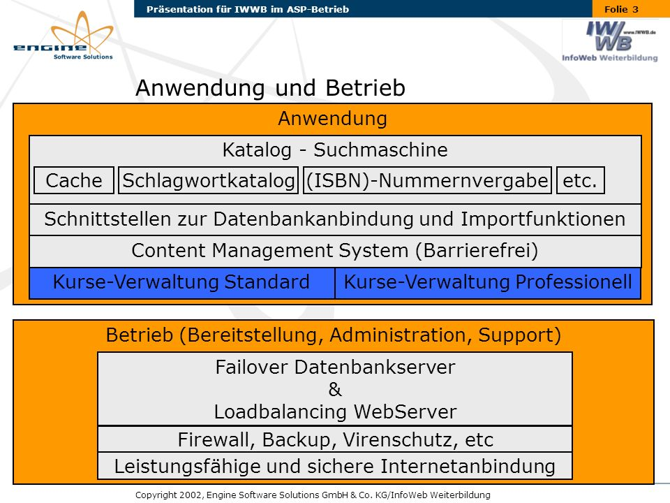 Folie 3Präsentation für IWWB im ASP-Betrieb Copyright 2002, Engine Software Solutions GmbH & Co.