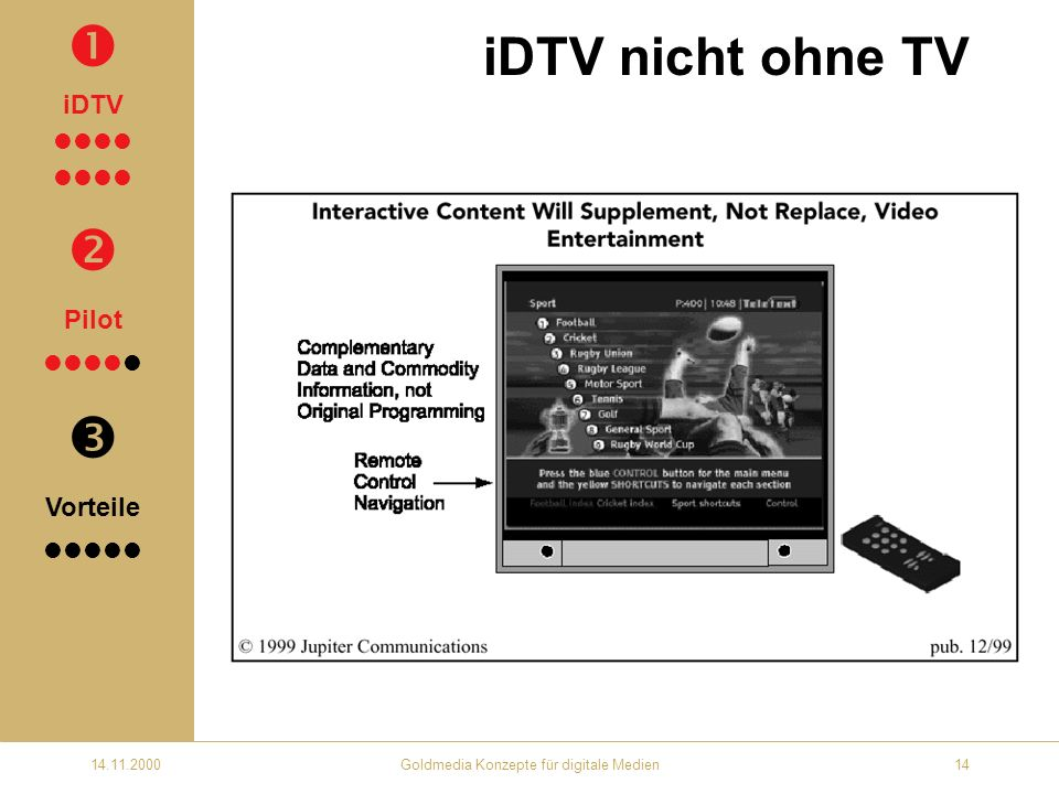 14.11.2000Goldmedia Konzepte für digitale Medien14 iDTV nicht ohne TV iDTV Pilot Vorteile