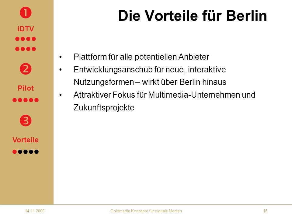 14.11.2000Goldmedia Konzepte für digitale Medien16 Die Vorteile für Berlin Plattform für alle potentiellen Anbieter Entwicklungsanschub für neue, interaktive Nutzungsformen – wirkt über Berlin hinaus Attraktiver Fokus für Multimedia-Unternehmen und Zukunftsprojekte iDTV Pilot Vorteile