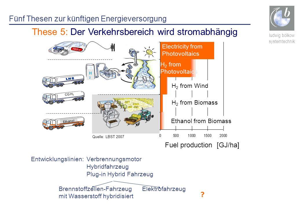 ludwig bölkow systemtechnik These 5: Der Verkehrsbereich wird stromabhängig Entwicklungslinien:Verbrennungsmotor Hybridfahrzeug Plug-in Hybrid Fahrzeu
