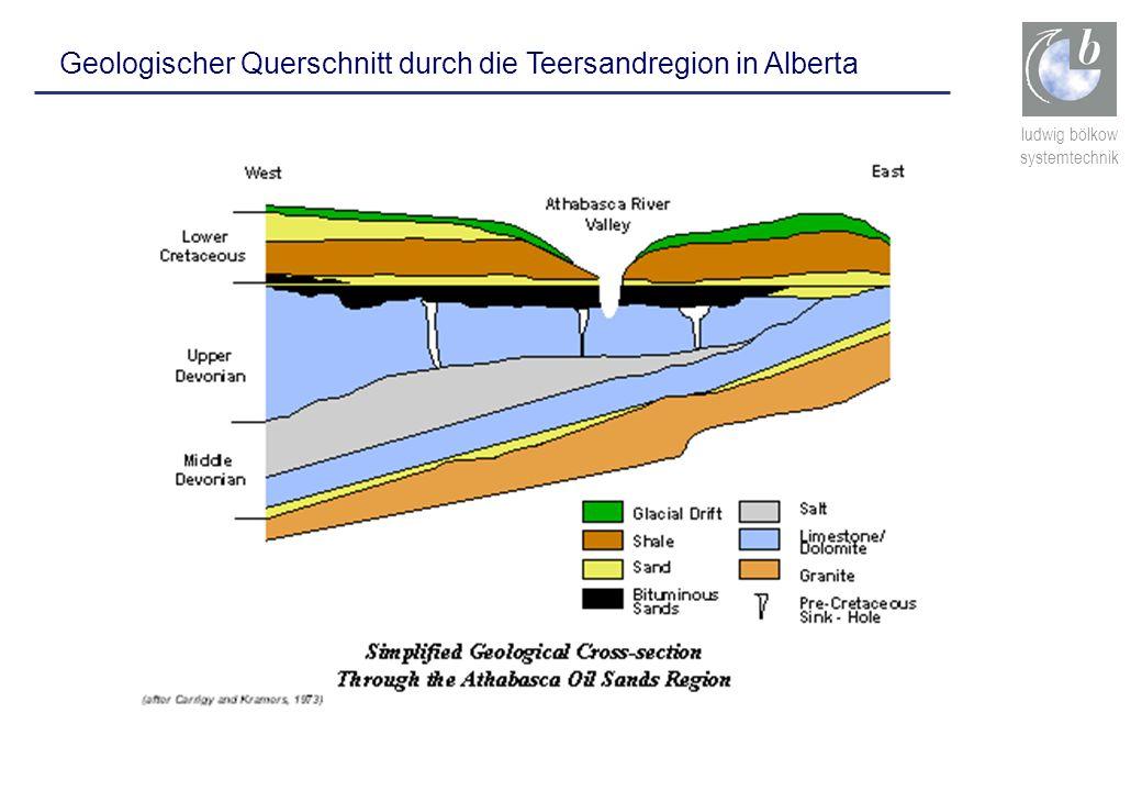 ludwig bölkow systemtechnik Geologischer Querschnitt durch die Teersandregion in Alberta