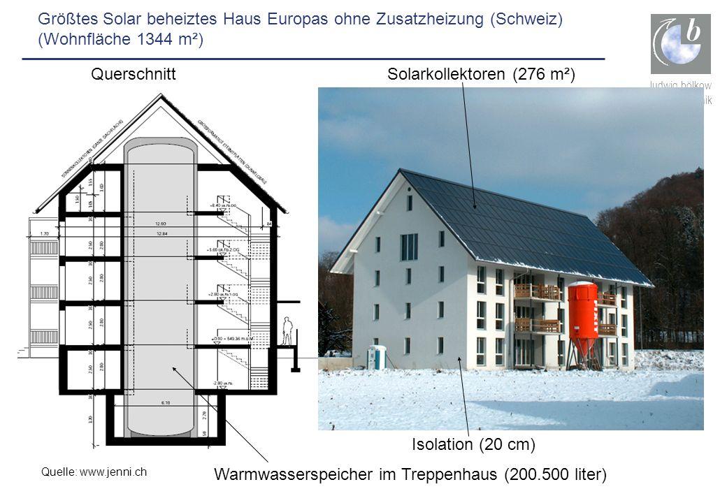 ludwig bölkow systemtechnik Quelle: www.jenni.ch Größtes Solar beheiztes Haus Europas ohne Zusatzheizung (Schweiz) (Wohnfläche 1344 m²) Solarkollektor