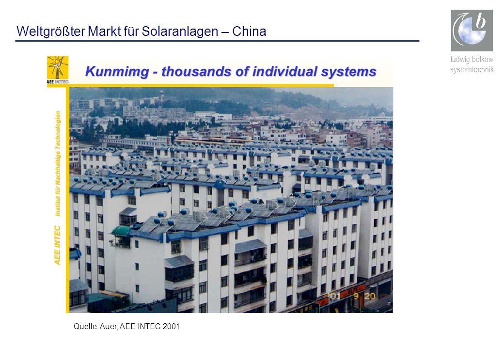 ludwig bölkow systemtechnik Quelle: Auer, AEE INTEC 2001 Weltgrößter Markt für Solaranlagen – China